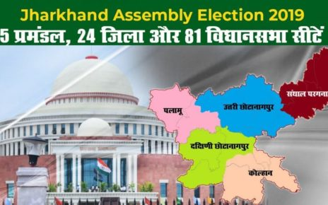 Jharkhand-assembly-election-2019